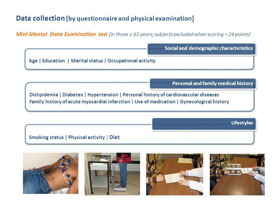 Data collection [by questionnaire and physical examination]